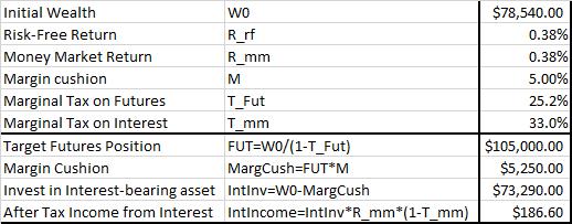 Roth IRA calc TablePart01