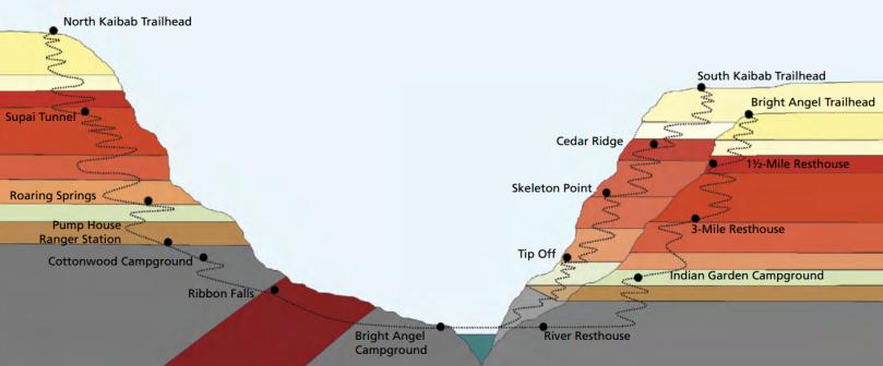 gc-profile-map