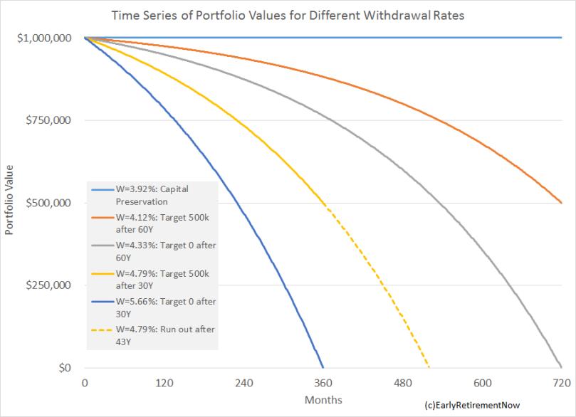 swr-part2-chart2