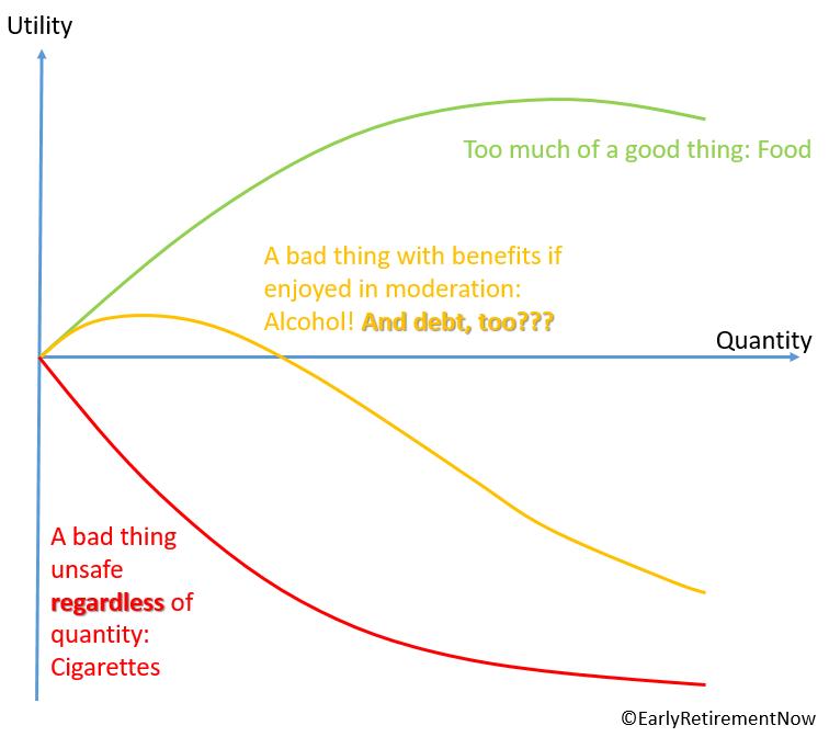 toolittleofabadthing-chart1