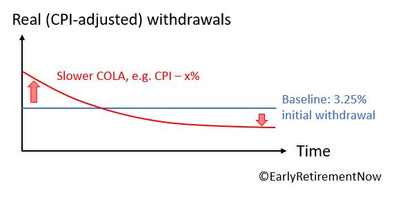 swr-part5-chart1