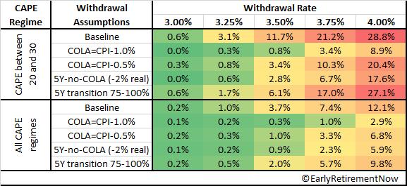 swr-part5-chart7