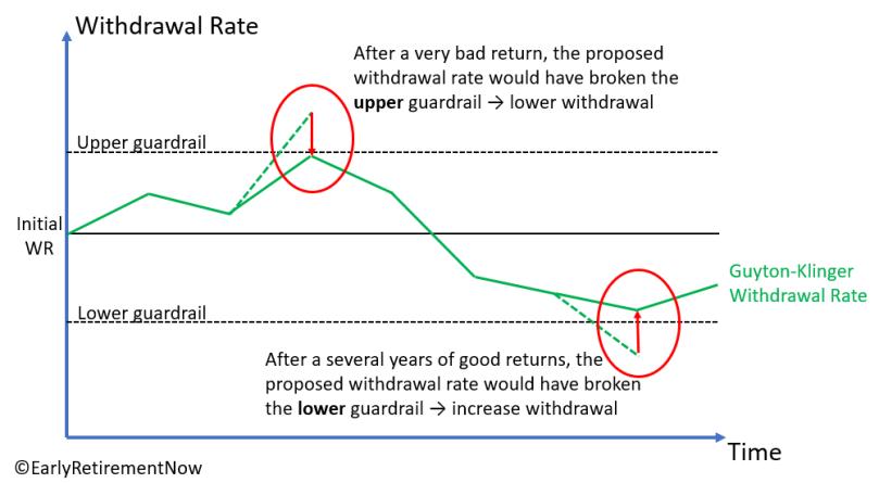 swr-part9-chart1