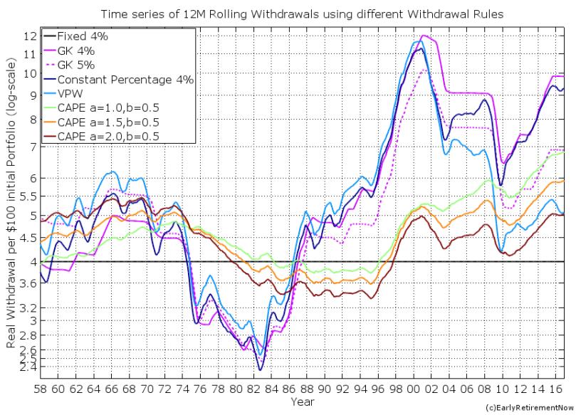 SWR-Part11-Chart4