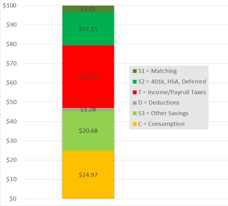 SavingsRateChart01
