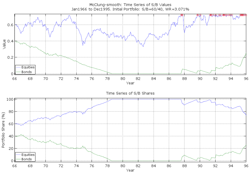 SWR-Part13-Chart2b