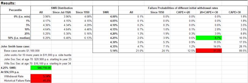 Case Study John Smith Chart01