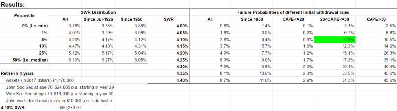 Case Study John Smith Chart02