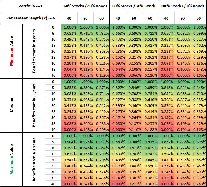 SWR-Part17-Table01