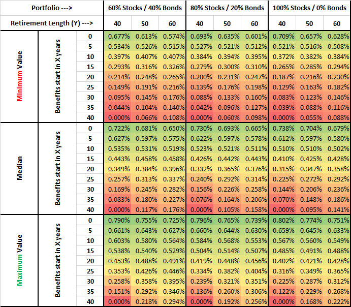 SWR-Part17-Table02