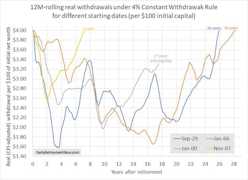 SWR-Part18-Chart05