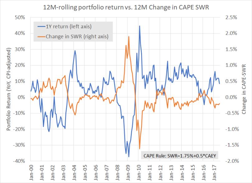 SWR-Part18-Chart08