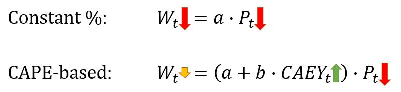 SWR-Part18-Formula03