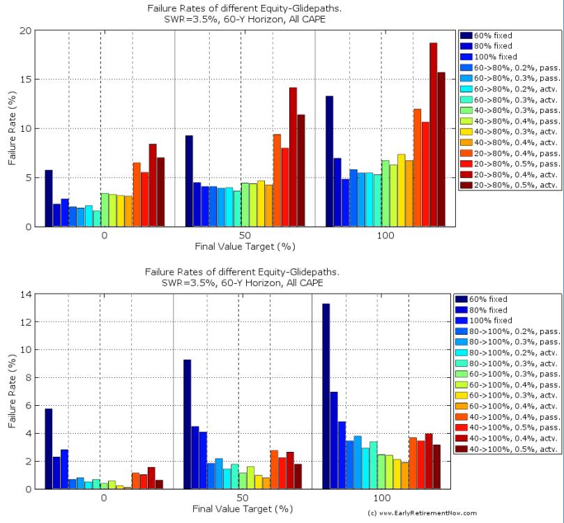 SWR-Part19-Chart01