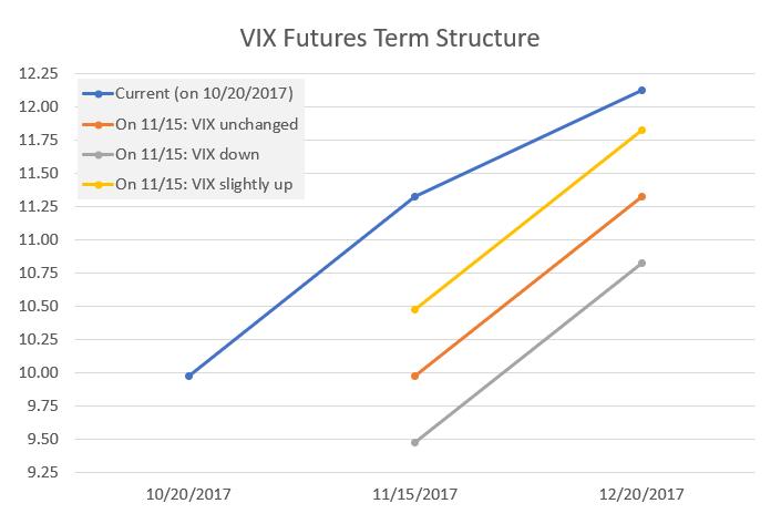 XIVstudy Chart01