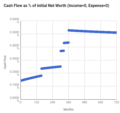 Case Study MrCF Chart01