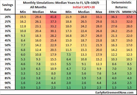 ShockinglyComplicatedMath Table03