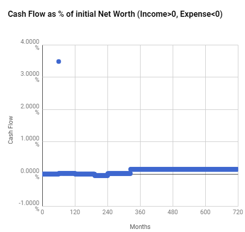 Case Study MrsWL Chart01