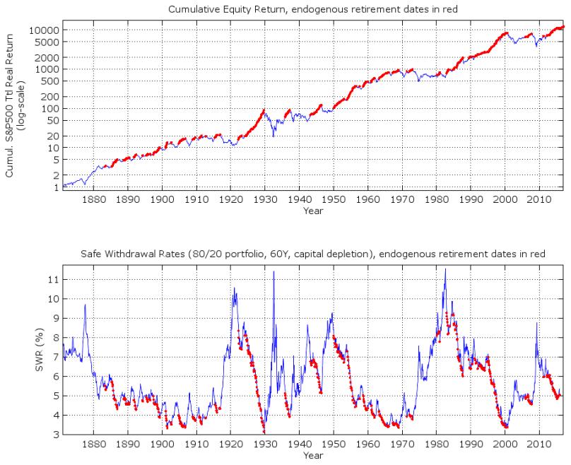 SWR-Part22-Chart01