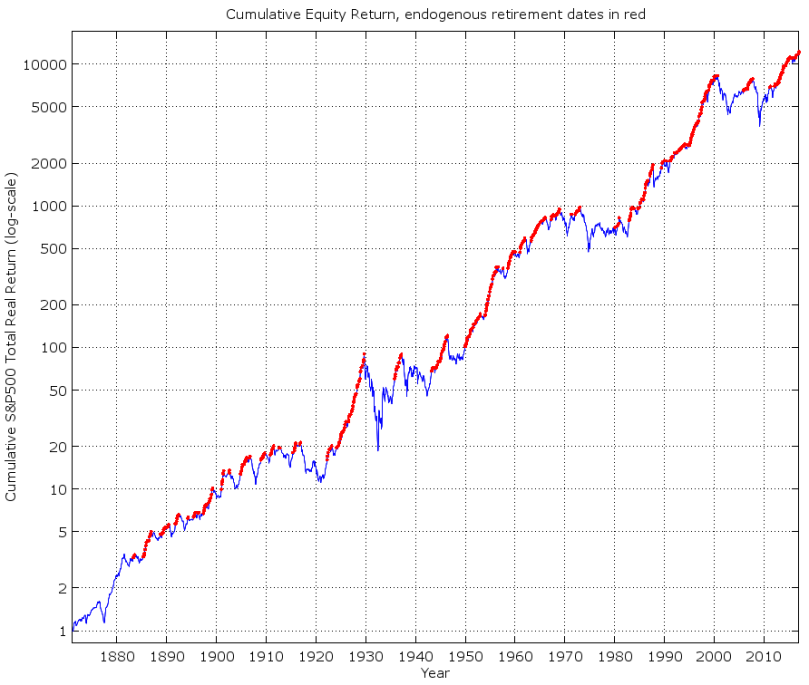 SWR-Part22-Chart05