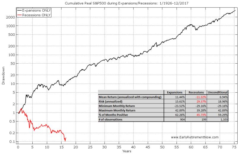 Macroeconomics_Chart03