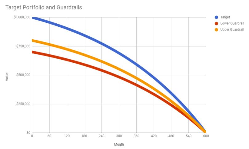 SWR-Part23-Chart01