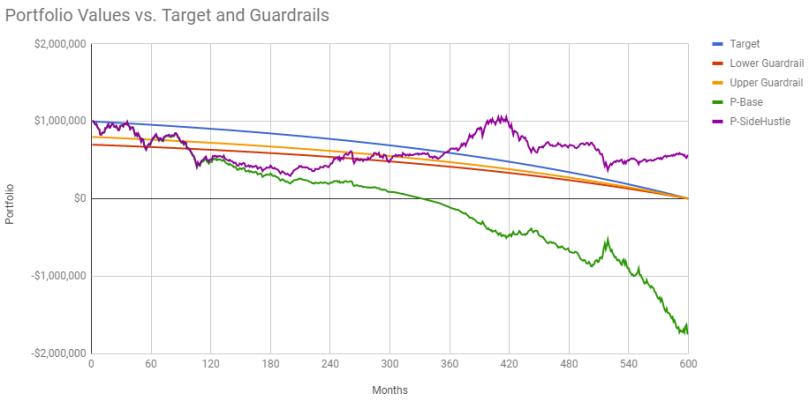 SWR-Part23-Chart03