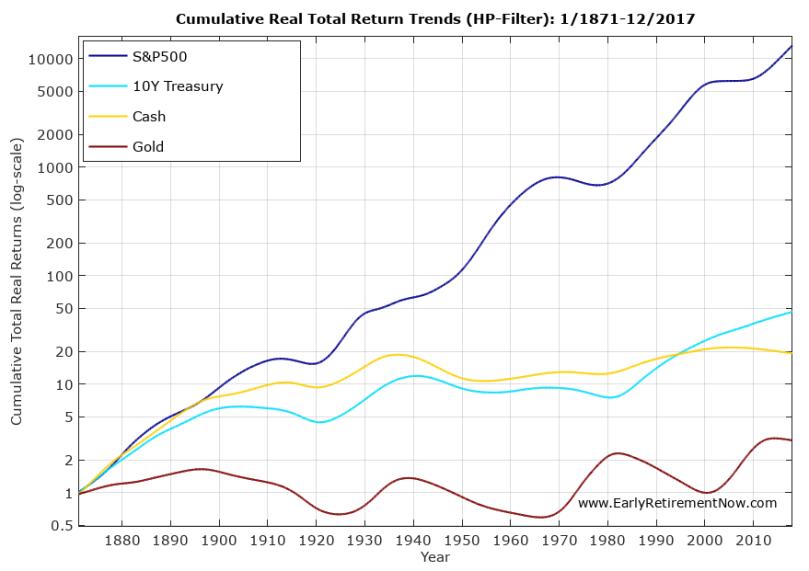 InflationSeriesPart4 Chart02