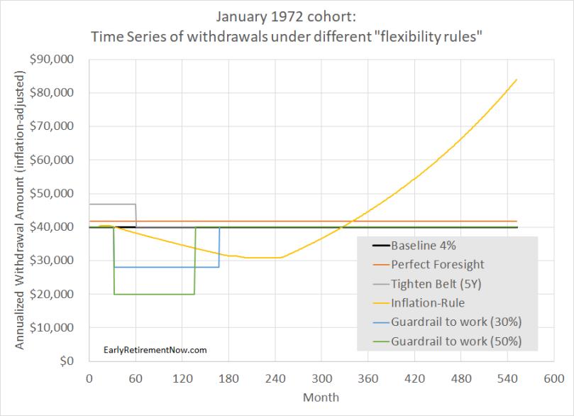 SWR-Part25-Chart04