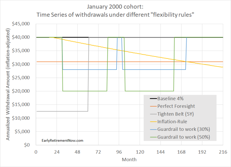 SWR-Part25-Chart06